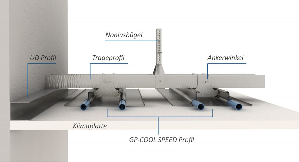 GP-Cool Speed climate ceiling